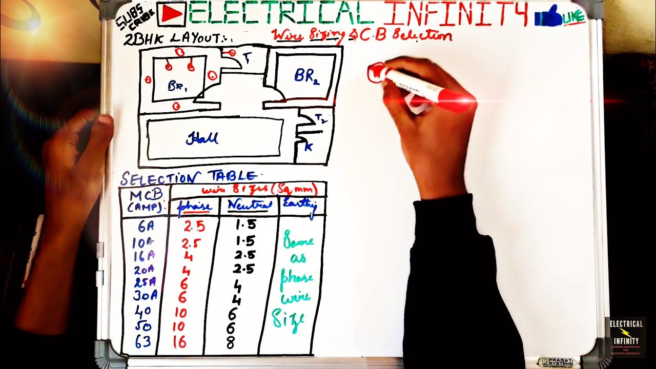 Wire size calculation  circuit breaker selection how to calculate chart also rh youtube
