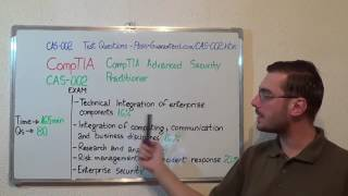 CAS-002 – CompTIA Exam Advanced Security Test Practitioner Questions