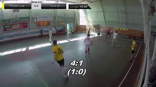 VIII Чемпионат Тулы по мини футболу Вторая лига Дивизион МАСТРЮКОВА