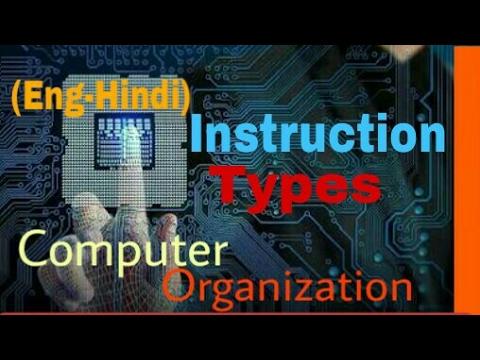 Types Of Instructions 1 Computer Organization Eng Hindi