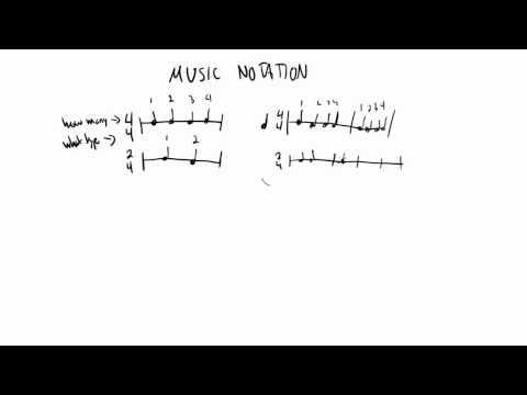 Music Theory 1: Rhythm