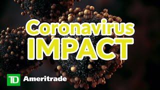 The COVID-19 Coronavirus Impact on U.S. and World Markets