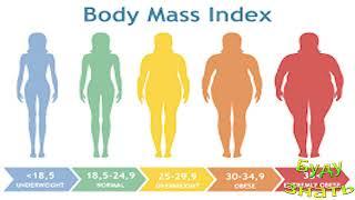 Объем талии под угрозой - абдоминальное ожирение!