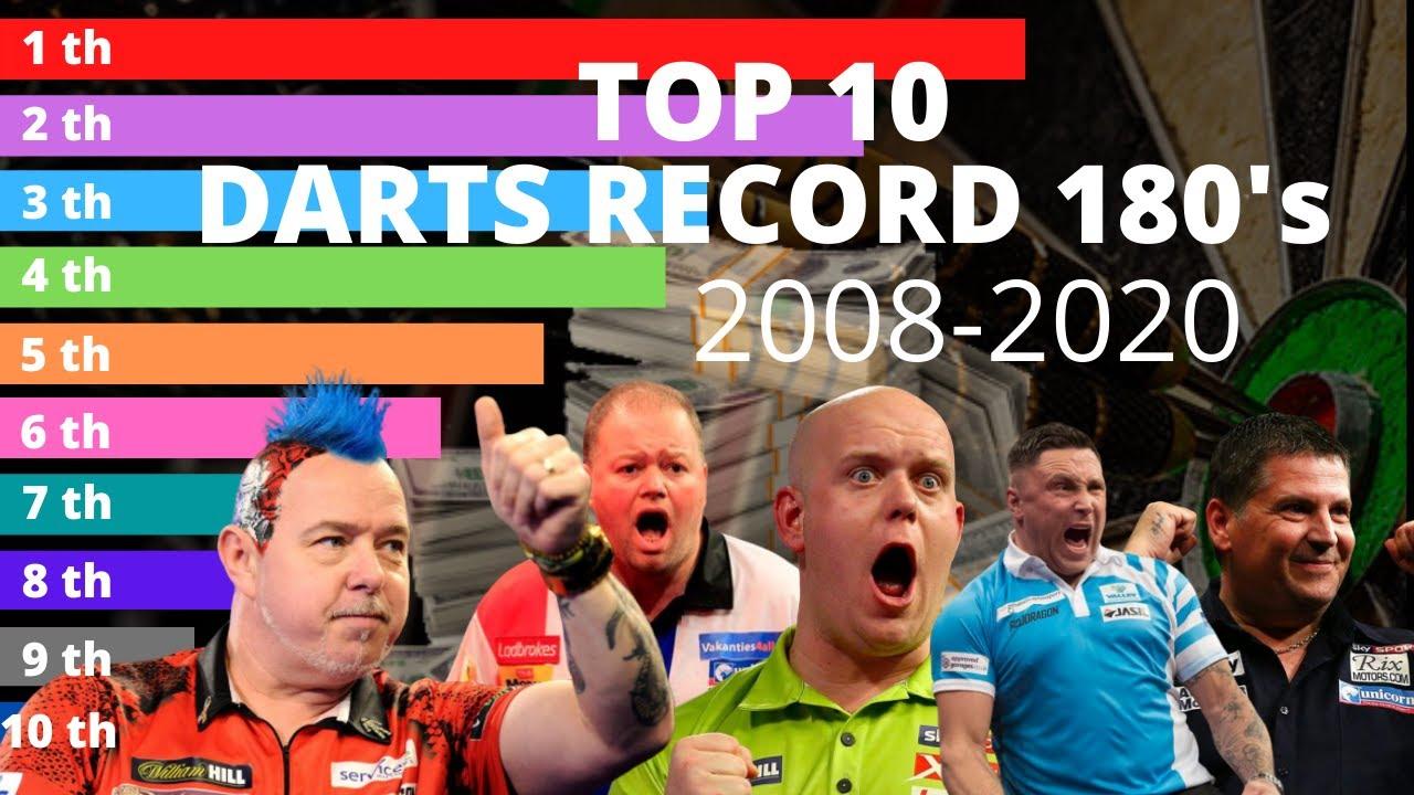 Darts Top 10