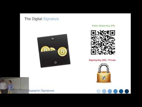 The Cryptography Behind Bitcoin