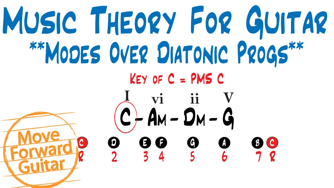 Music theory for guitar solo with modes diatonic chord music theory for guitar solo with modes diatonic chord progressions hexwebz Images