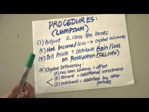 ACCTBA2 - Partnership Dissolution with Liquidation