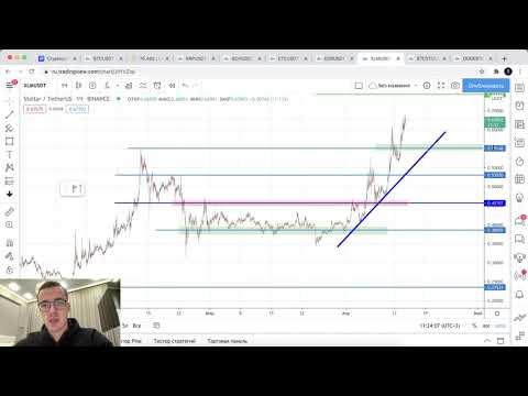 Прогноз цены на Биткоин и другие криптовалюты (14 апреля)
