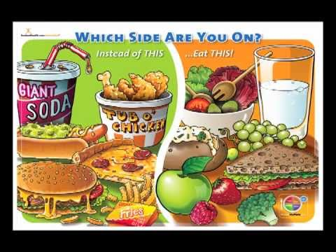 Nutrition Education Posters from Nutrition Education Store - YouTube