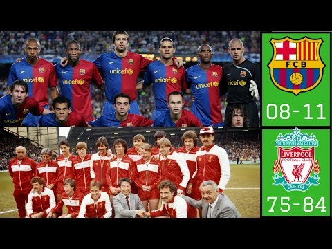 7 Greatest Club Football Teams of All Time