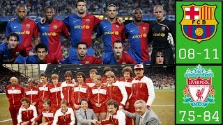 7 Greatest Club Football Teams of All Time