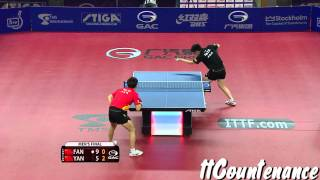 Swedish Open: Yan An-Fan Zhendong HD