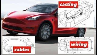 Model Y Manufacturing & CAPEX Revolution?
