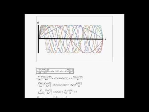 Quantum Mechanics - Infinite square potential well.