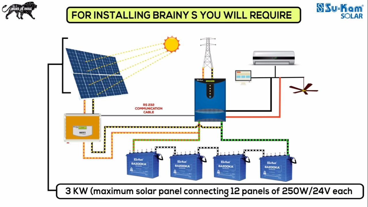 how to install a solar rooftop system su kam brainys youtube rh youtube com solar panel wiring diagram for motorhome solar panel connection diagram