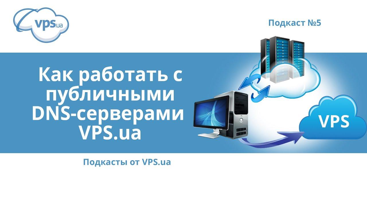 с counter strike source dedicated server