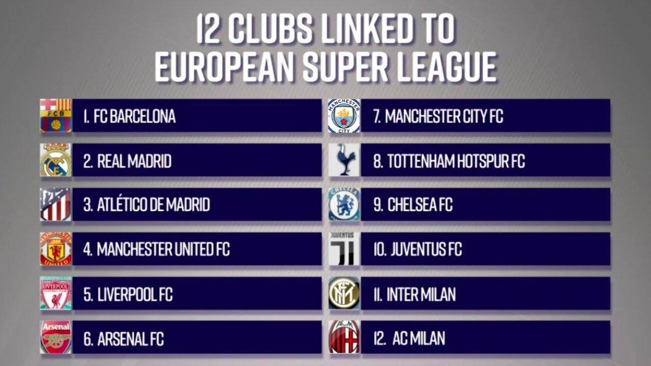La Superliga Europea desata una guerra en el fútbol europeo