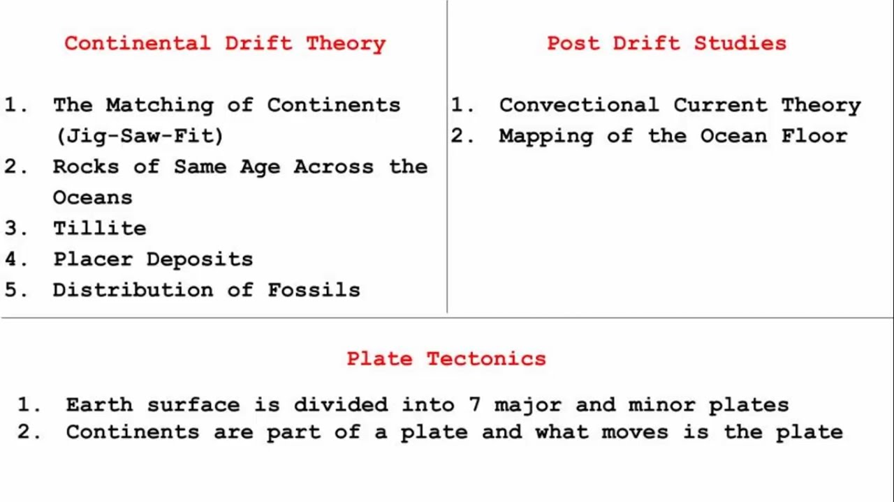 hight resolution of continental drift theory plate tectonics sea floor spreading origin of oceans and continents