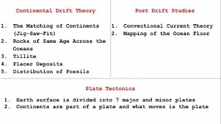 Continental Drift Theory | Plate Tectonics | Sea Floor Spreading - Origin of Oceans and Continents