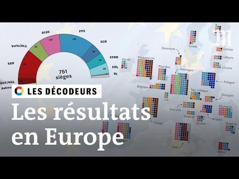 Elections européennes :