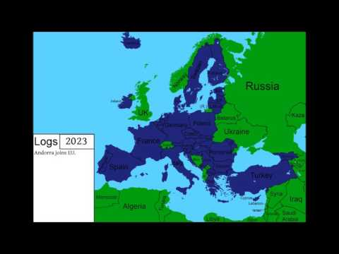 Future of European Union [Part 1]