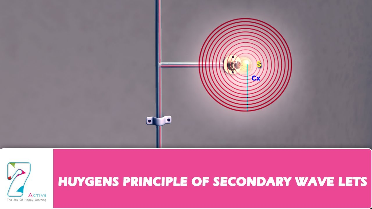 Huygens Principle Of Secondary Wavelets Youtube Radio Waves Diagram The Basic Shape Wave