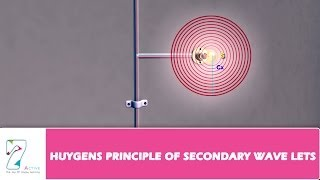 Huygens Principle of Secondary Wavelets