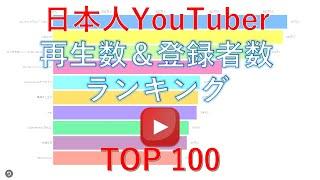日本人Youtuberの再生数&チャンネル登録者数ランキング