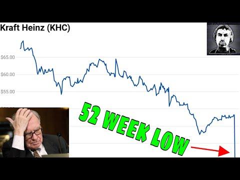 (KHC) Kraft Heinz Stock 📉Hits 52 Week Low | Time To Buy?