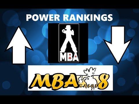 MBA Kalos Post Draft Rankings  ft  Techno!
