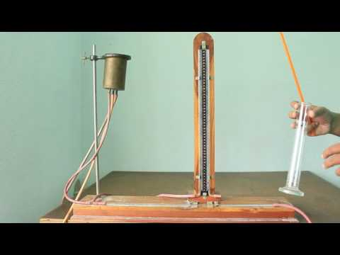 Determination of coefficient of viscosity of water by capillary method