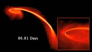 Black Hole Devours Star -- 139 Days of Stellar Devastation | Video