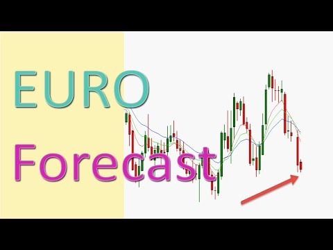 Euro Currency Market Forecast For July 2019 | Forex Forecast Analysis