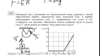 Видеоуроки егэ по физике   А21 реальный 2013