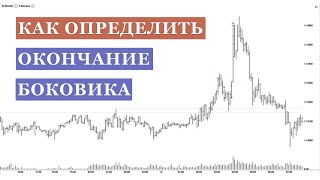 Как Определить Конец Боковика и Начало Тренда