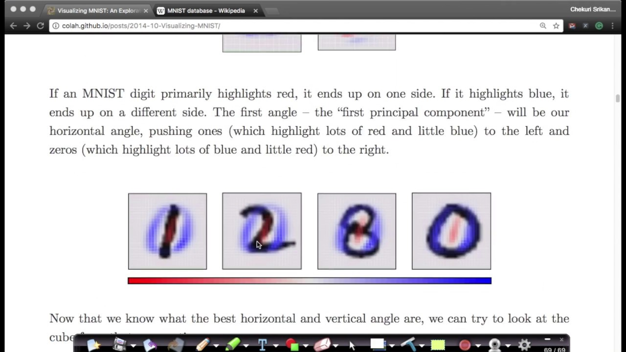 Explanation of the data set: MNIST Data Set(784 Dimensional) Lecture 9  @Applied AI Course