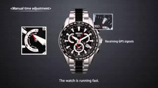 SEIKO Astron Dual Time: Manual…
