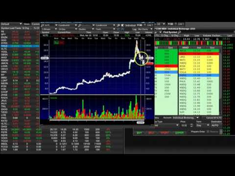 Wolf of Wall Street Trading - Penny Stocks For Beginners
