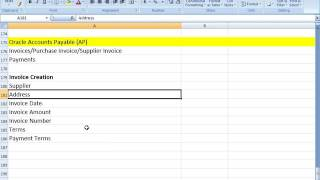 Oracle R12 Financials Training | Accounts Payables Overview