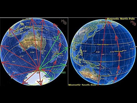 The Flat Earth And The Magnetic North Pole - [ Best Rated Flat Earth Ever 2017 ]
