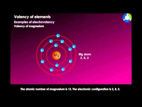 Valency of elements