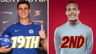 Ranking EVERY £50 Million+ Premier League Signing