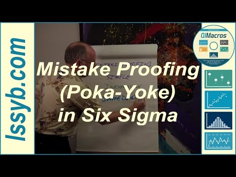 Mistake Proofing (Poka-Yoke) in Six Sigma