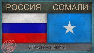 РОССИЯ vs СОМАЛИ | Сравнение армий [2018]