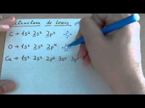 Estructura/Diagrama de Lewis