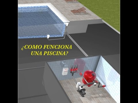 Como funciona una piscina youtube for Como se aspira una piscina
