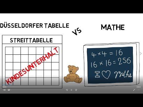 Wie Du Kindesunterhalt bekommst, statt zahlst - Tschüss Düsseldorfer Tabelle | KGPG