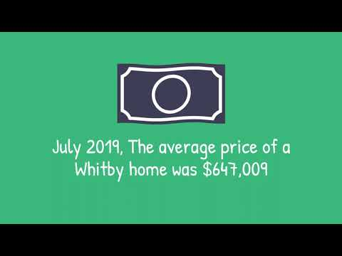 Whitby Real Estate   Justo