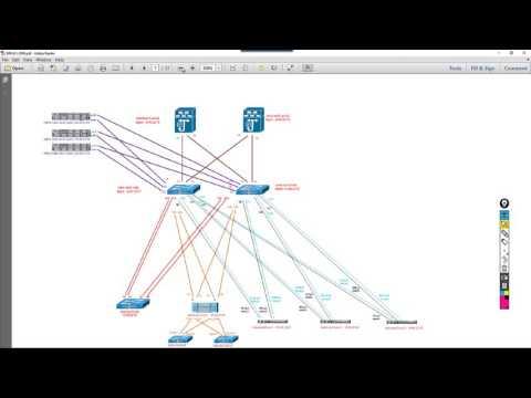 Cisco ACI Simulator - Check Point R80 10 integration - Part