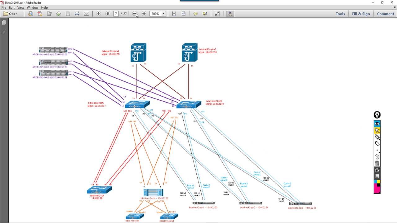 Cisco ACI : Tutorial-01: Basic Connection & Initial setup